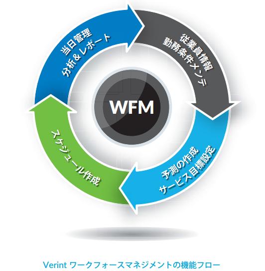 workforce_management1.png