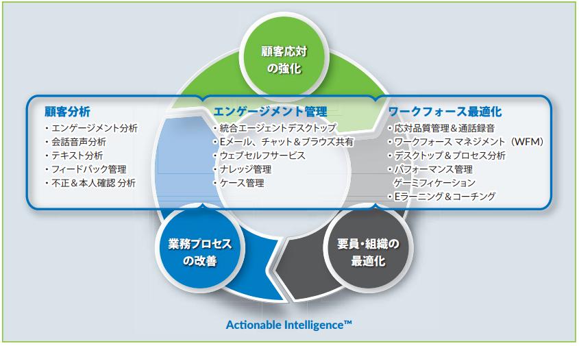 workforce_management2.png